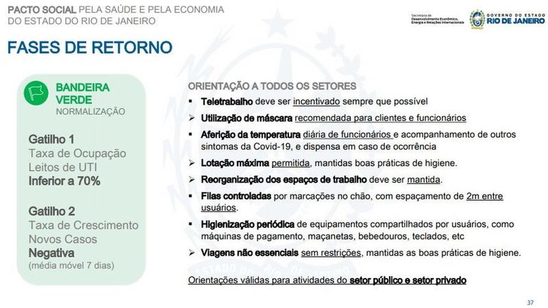 Projeto de retomada do Governo do RJ - bandeira verde