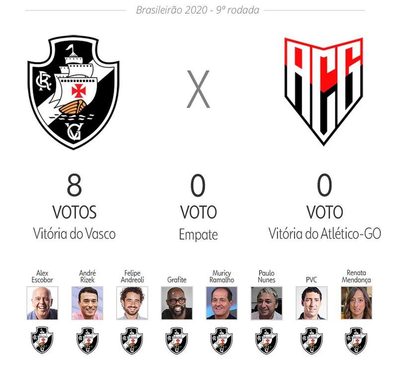 Comentaristas Dao Palpite Para O Duelo Entre Vasco X Atletico Go Supervasco