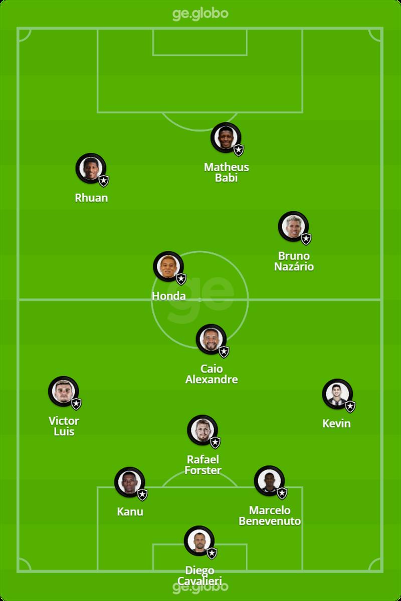 Provável Botafogo para enfrentar o Vasco
