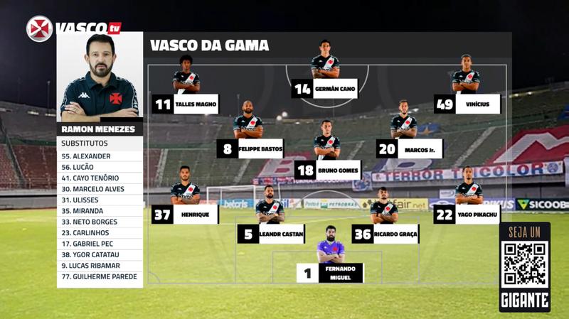 Bahia x Vasco