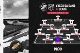 Sub-20: Vasco x Ceará (Foto: Reprodução/Twitter News Colina)