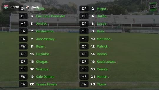 Sub-17: Fluminense x Vasco