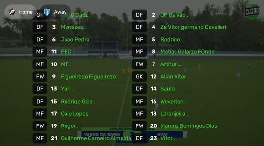 Sub-20: Vasco x Avaí