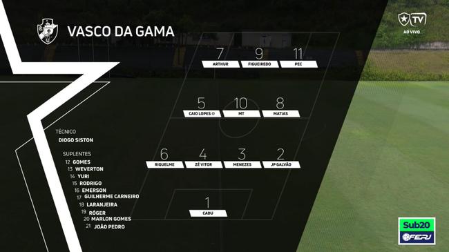 Sub-20: Botafogo x Vasco