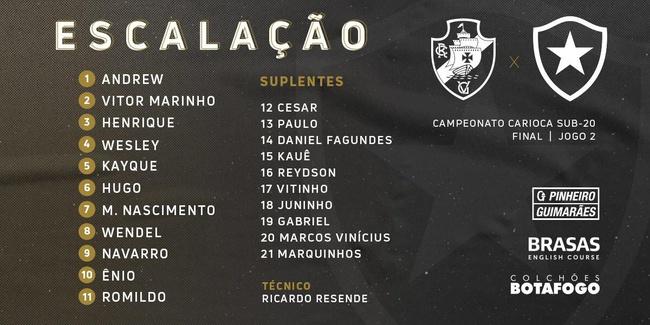 Sub-20: Vasco x Botafogo