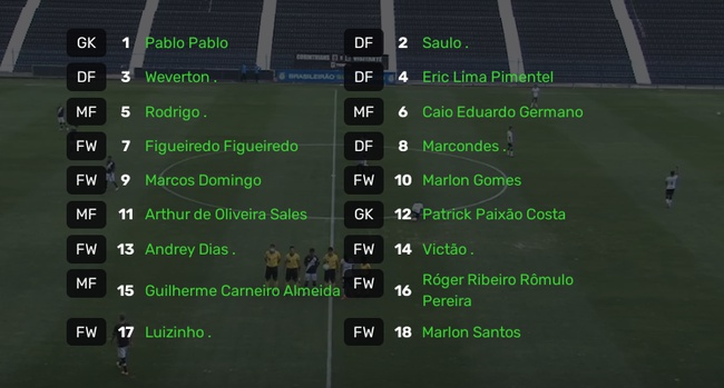 Sub-20: Vasco x Corinthians