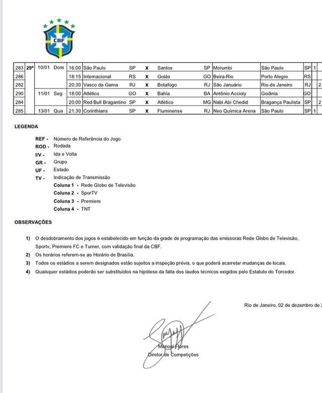 Tabela detalhada do Brasileiro