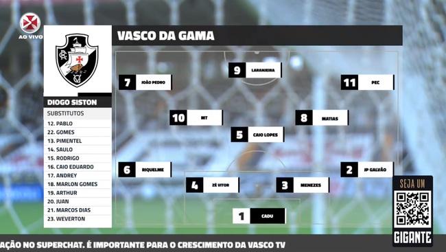 Sub-20: Disposição tática do Vasco