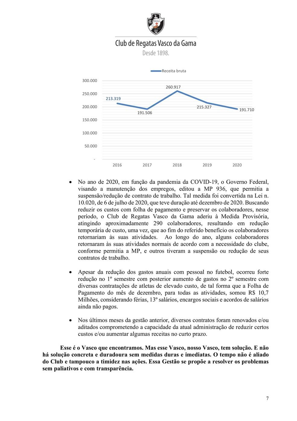 Na página 8 do balanço patrimonial, Vasco revela desejo de reduzir pela metade a folha salarial